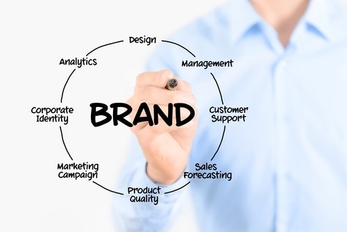 online-brand-management-course